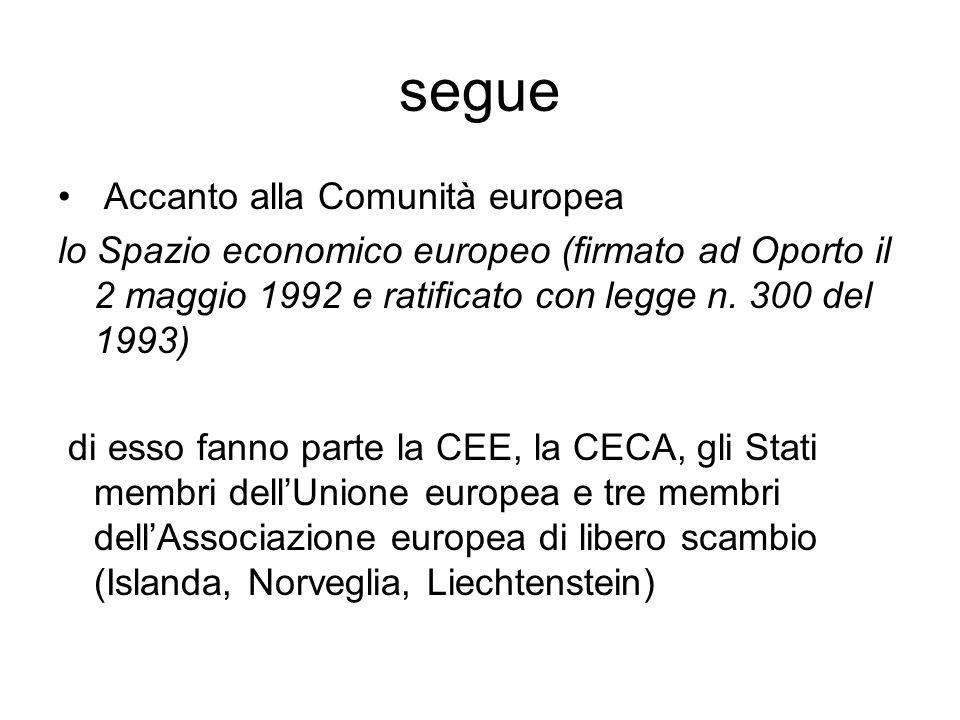 segue Obiettivi dello SUE: -Garanzia della libera circolazione delle persone, delle merci, dei servizi e dei capitali - Garanzia di libera concorrenza e divieto di aiuti di Stato - disposizioni sulla cooperazione