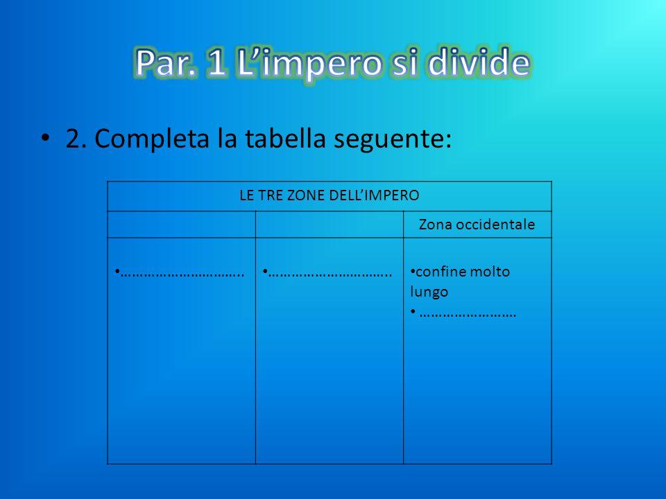 2. Completa la tabella seguente: LE TRE ZONE DELL'IMPERO Zona occidentale ………………………….. confine molto lungo …………………….