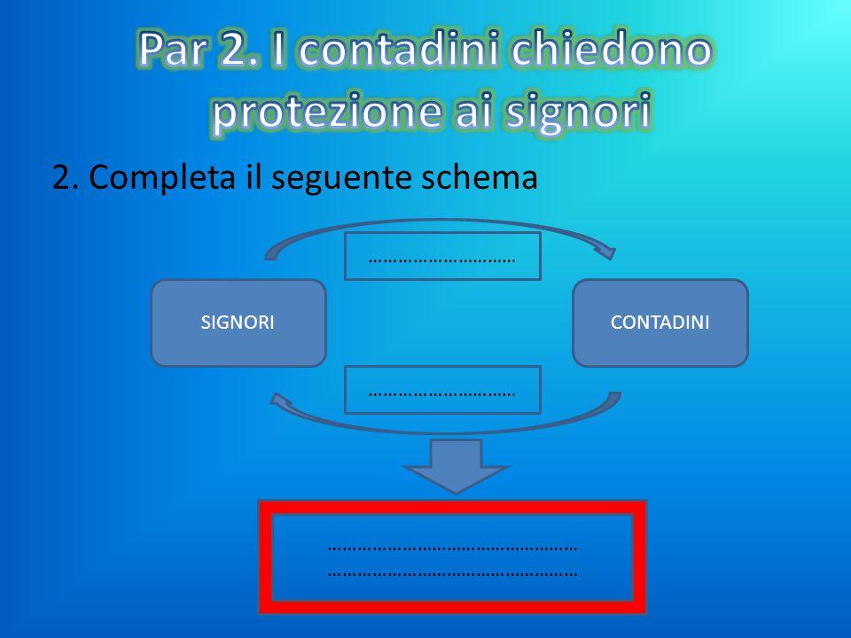 2. Completa il seguente schema SIGNORICONTADINI …………………………………………… …………………………