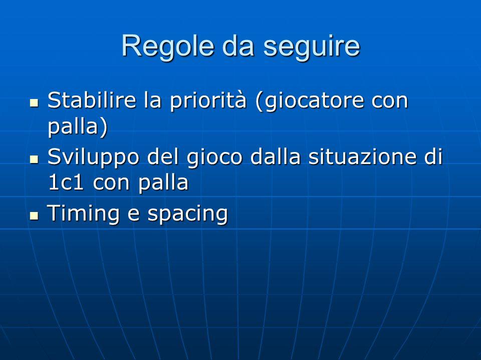 Regole da seguire Stabilire la priorità (giocatore con palla) Stabilire la priorità (giocatore con palla) Sviluppo del gioco dalla situazione di 1c1 c