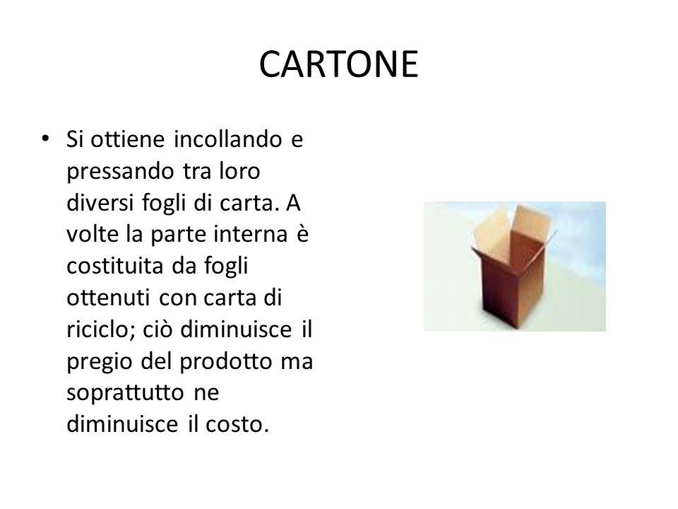 CARTONE Si ottiene incollando e pressando tra loro diversi fogli di carta. A volte la parte interna è costituita da fogli ottenuti con carta di ricicl
