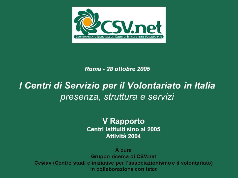 Roma - 28 ottobre 2005 I Centri di Servizio per il Volontariato in Italia presenza, struttura e servizi V Rapporto Centri istituiti sino al 2005 Attività 2004 A cura Gruppo ricerca di CSV.net Cesiav (Centro studi e iniziative per l'associazionismo e il volontariato) In collaborazione con Istat