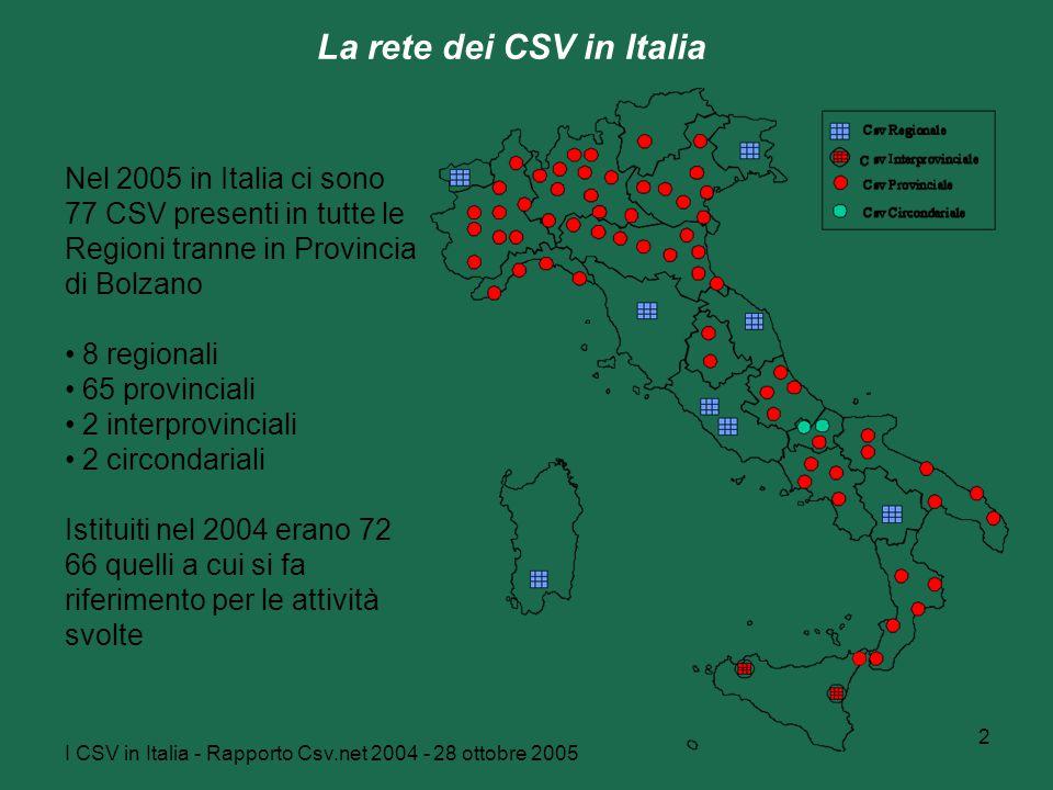 I CSV in Italia - Rapporto Csv.net 2004 - 28 ottobre 2005 2 La rete dei CSV in Italia Nel 2005 in Italia ci sono 77 CSV presenti in tutte le Regioni tranne in Provincia di Bolzano 8 regionali 65 provinciali 2 interprovinciali 2 circondariali Istituiti nel 2004 erano 72 66 quelli a cui si fa riferimento per le attività svolte