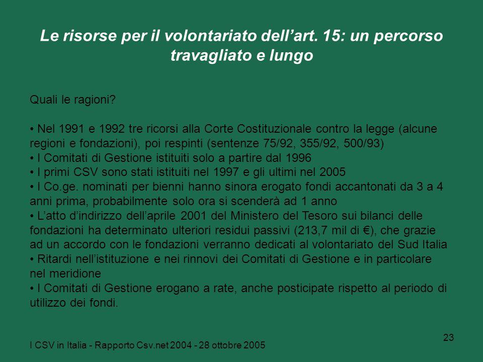I CSV in Italia - Rapporto Csv.net 2004 - 28 ottobre 2005 23 Le risorse per il volontariato dell'art.