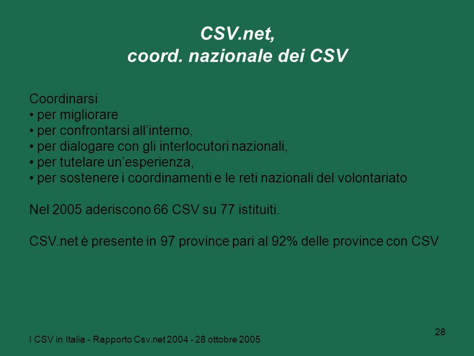I CSV in Italia - Rapporto Csv.net 2004 - 28 ottobre 2005 28 CSV.net, coord. nazionale dei CSV Coordinarsi per migliorare per confrontarsi all'interno