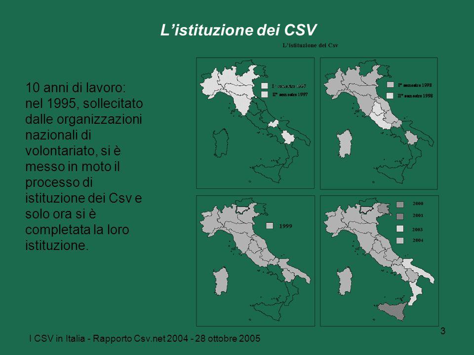 I CSV in Italia - Rapporto Csv.net 2004 - 28 ottobre 2005 3 L'istituzione dei CSV 10 anni di lavoro: nel 1995, sollecitato dalle organizzazioni nazion