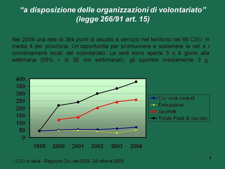 """I CSV in Italia - Rapporto Csv.net 2004 - 28 ottobre 2005 4 """"a disposizione delle organizzazioni di volontariato"""" (legge 266/91 art. 15) Nel 2004 una"""