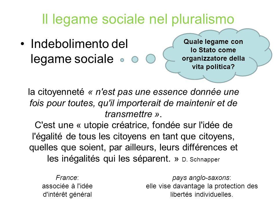 Il legame sociale nel pluralismo Indebolimento del legame sociale la citoyenneté « n'est pas une essence donnée une fois pour toutes, qu'il importerai
