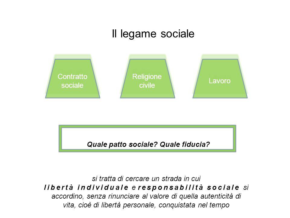 Il legame sociale Contratto sociale Religione civile Lavoro Quale patto sociale? Quale fiducia? si tratta di cercare un strada in cui libertà individu