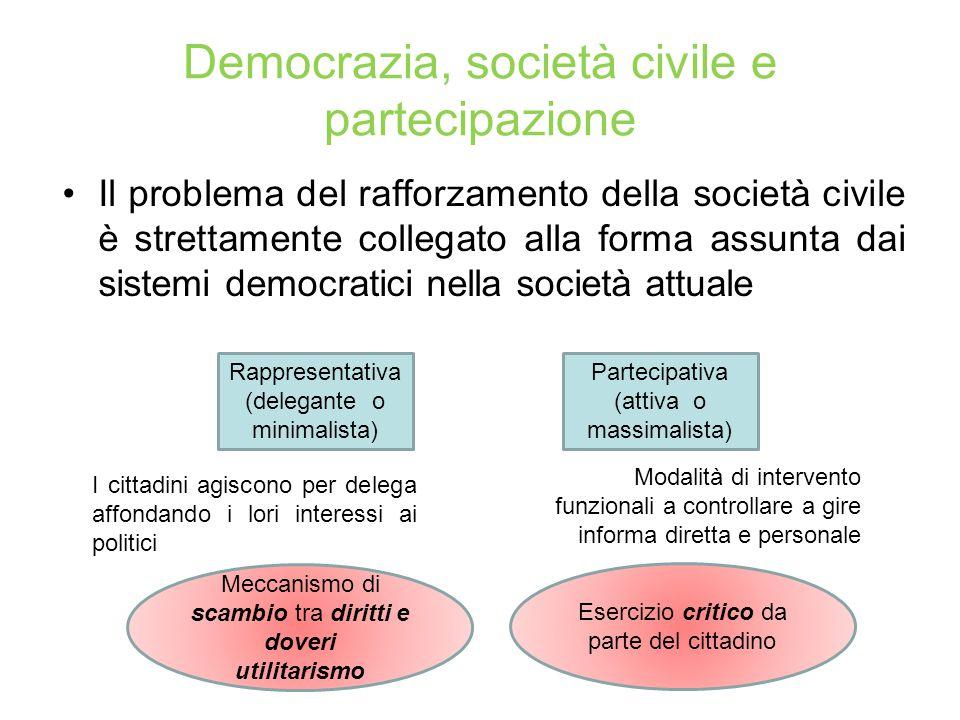 Il problema del rafforzamento della società civile è strettamente collegato alla forma assunta dai sistemi democratici nella società attuale Democrazi