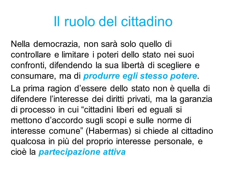 Il ruolo del cittadino Nella democrazia, non sarà solo quello di controllare e limitare i poteri dello stato nei suoi confronti, difendendo la sua lib