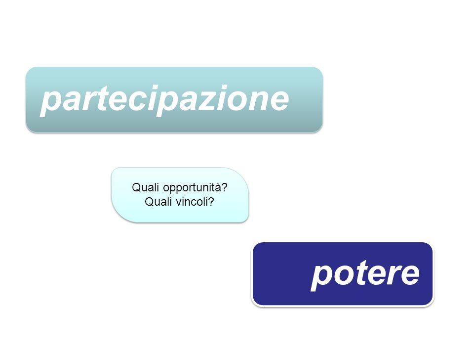 partecipazionepotere Quali opportunità? Quali vincoli? Quali opportunità? Quali vincoli?