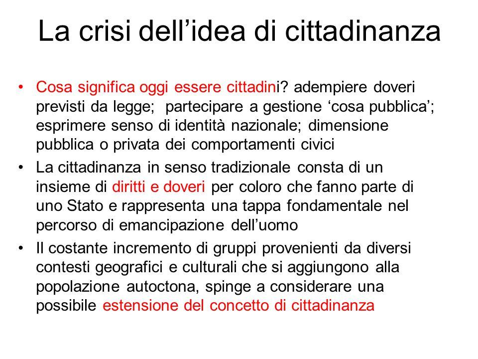 La crisi dell'idea di cittadinanza Cosa significa oggi essere cittadini? adempiere doveri previsti da legge; partecipare a gestione 'cosa pubblica'; e