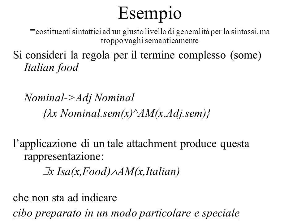 Esempio - costituenti sintattici ad un giusto livello di generalità per la sintassi, ma troppo vaghi semanticamente Si consideri la regola per il termine complesso (some) Italian food Nominal->Adj Nominal {λx Nominal.sem(x)^AM(x,Adj.sem)} l'applicazione di un tale attachment produce questa rappresentazione:  x Isa(x,Food)  AM(x,Italian) che non sta ad indicare cibo preparato in un modo particolare e speciale