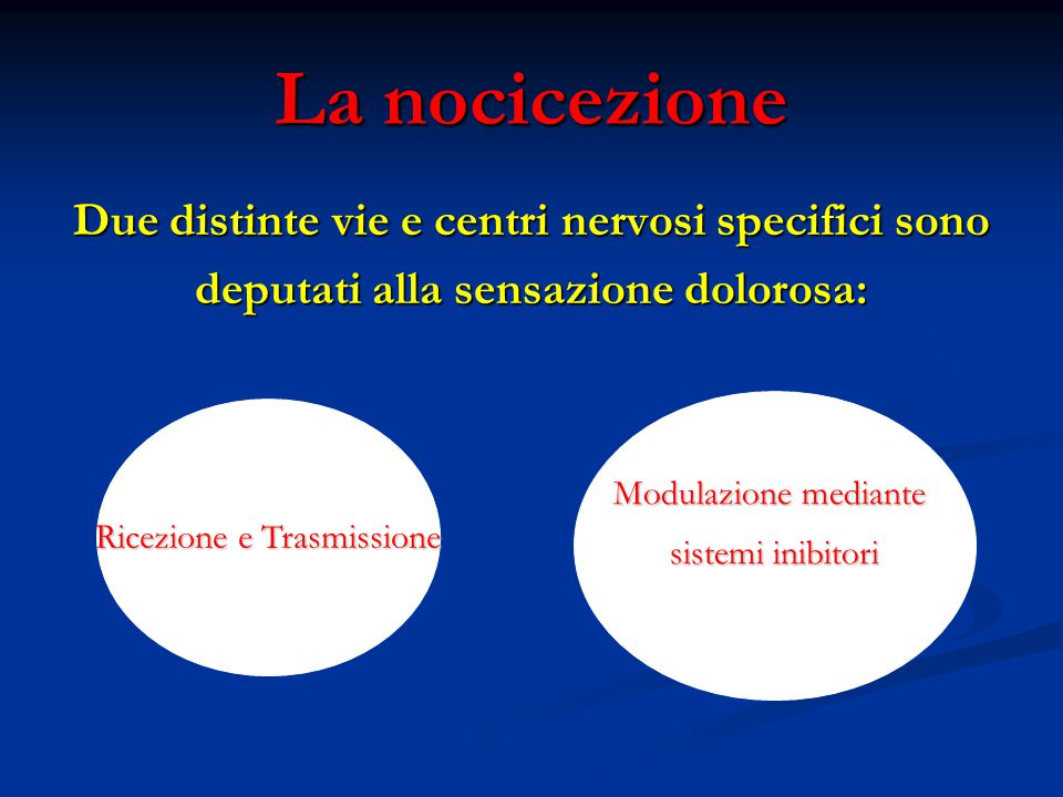 La nocicezione Due distinte vie e centri nervosi specifici sono deputati alla sensazione dolorosa: Ricezione e Trasmissione Modulazione mediante sistemi inibitori