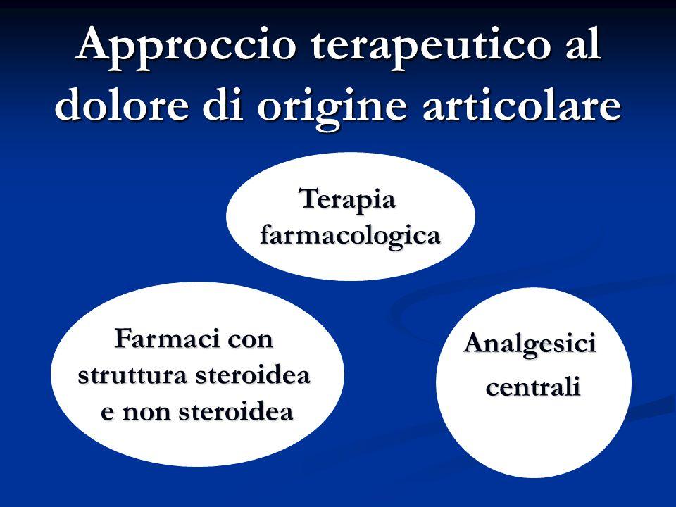 Approccio terapeutico al dolore di origine articolare Terapiafarmacologica Farmaci con struttura steroidea e non steroidea Analgesicicentrali