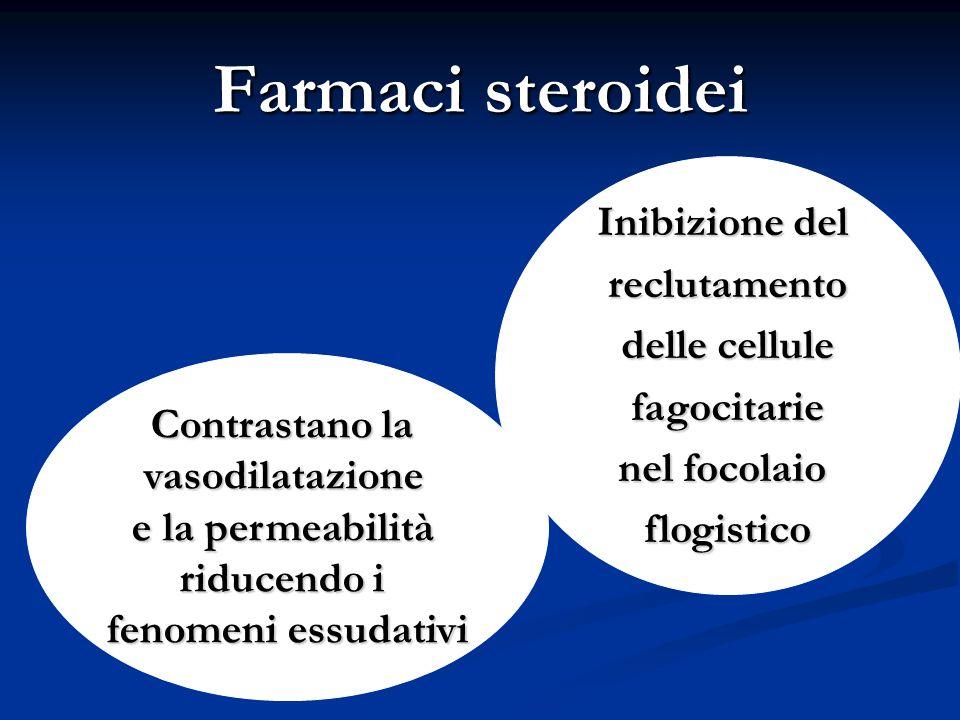 Farmaci steroidei Inibizione del reclutamento delle cellule fagocitarie nel focolaio flogistico Contrastano la vasodilatazione e la permeabilità riducendo i fenomeni essudativi