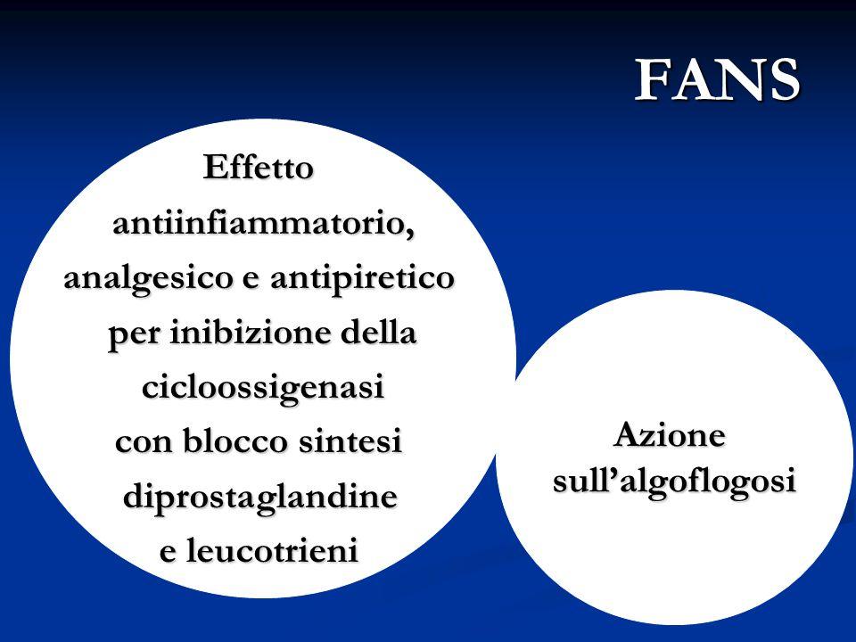 FANS Effettoantiinfiammatorio, analgesico e antipiretico per inibizione della cicloossigenasi con blocco sintesi diprostaglandine e leucotrieni Azionesull'algoflogosi