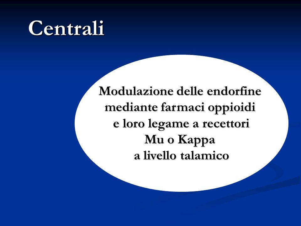 Centrali Modulazione delle endorfine mediante farmaci oppioidi e loro legame a recettori Mu o Kappa a livello talamico