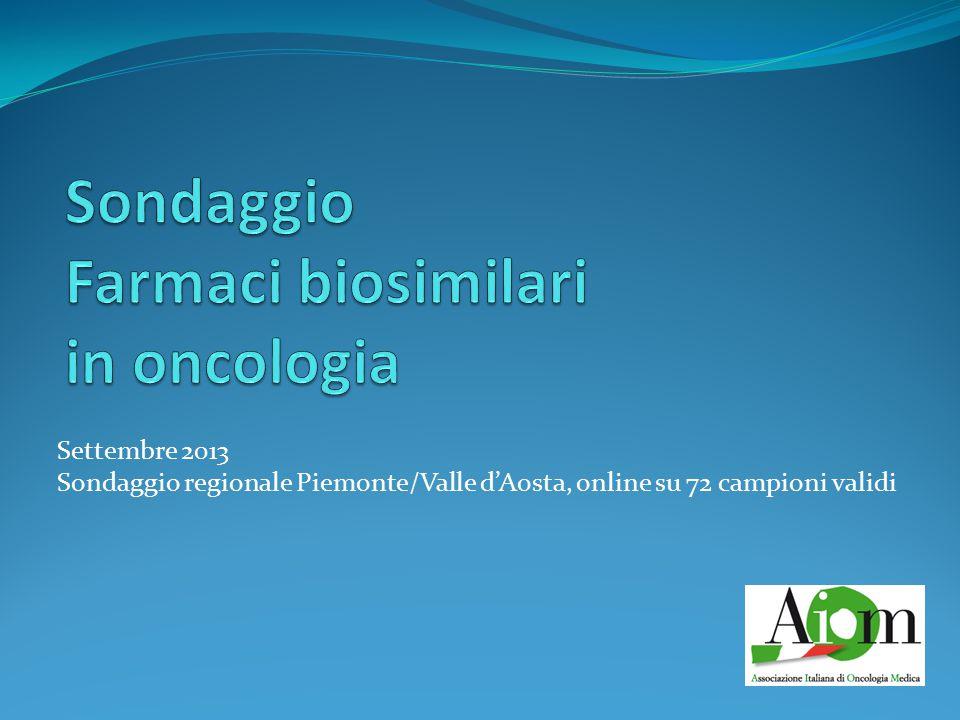 Settembre 2013 Sondaggio regionale Piemonte/Valle d'Aosta, online su 72 campioni validi