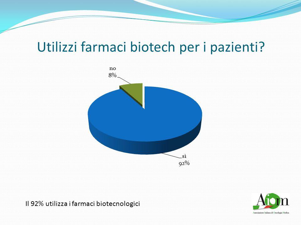 Utilizzi farmaci biotech per i pazienti Il 92% utilizza i farmaci biotecnologici