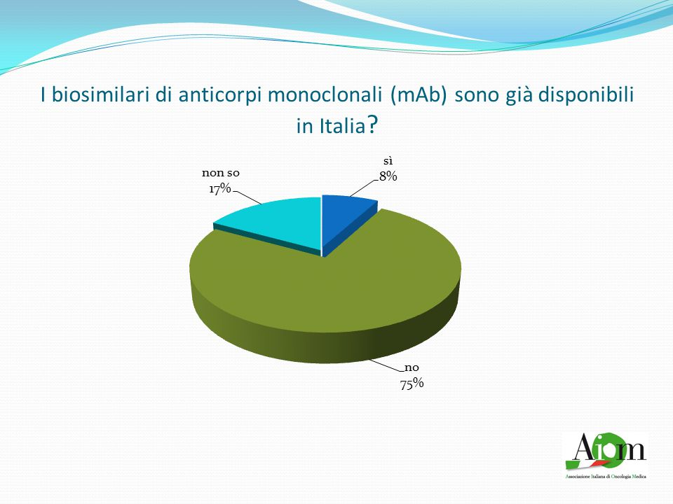 I biosimilari di anticorpi monoclonali (mAb) sono già disponibili in Italia