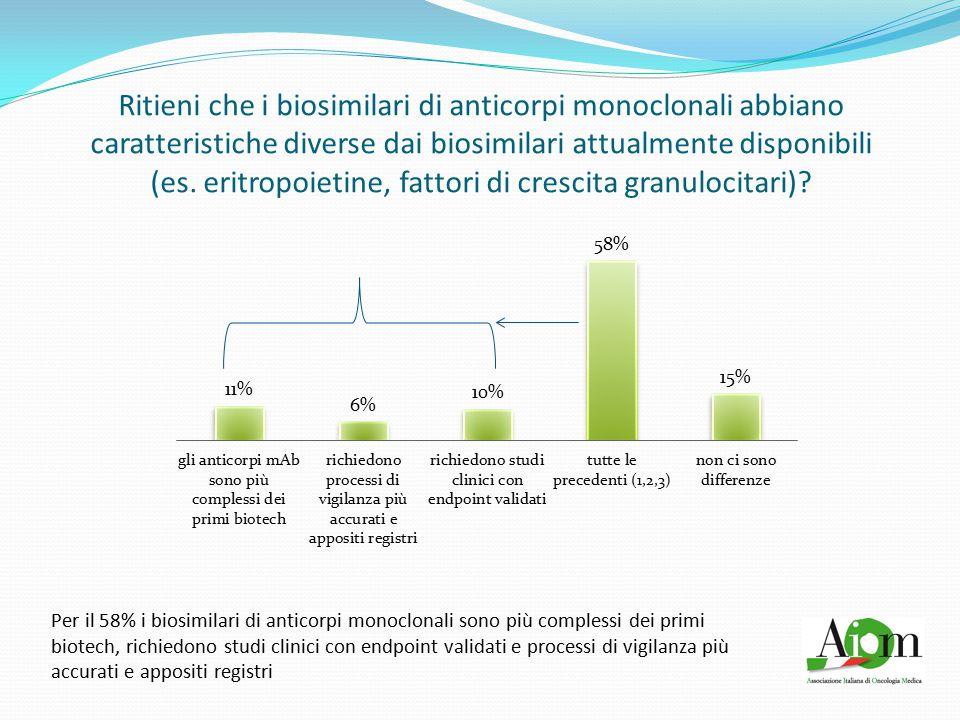 Ritieni che i biosimilari di anticorpi monoclonali abbiano caratteristiche diverse dai biosimilari attualmente disponibili (es. eritropoietine, fattor