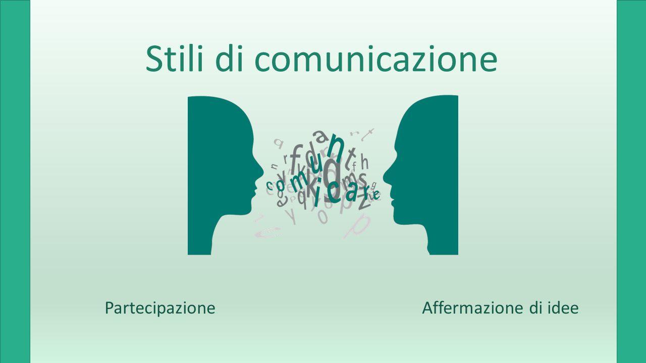 Stili di comunicazione PartecipazioneAffermazione di idee