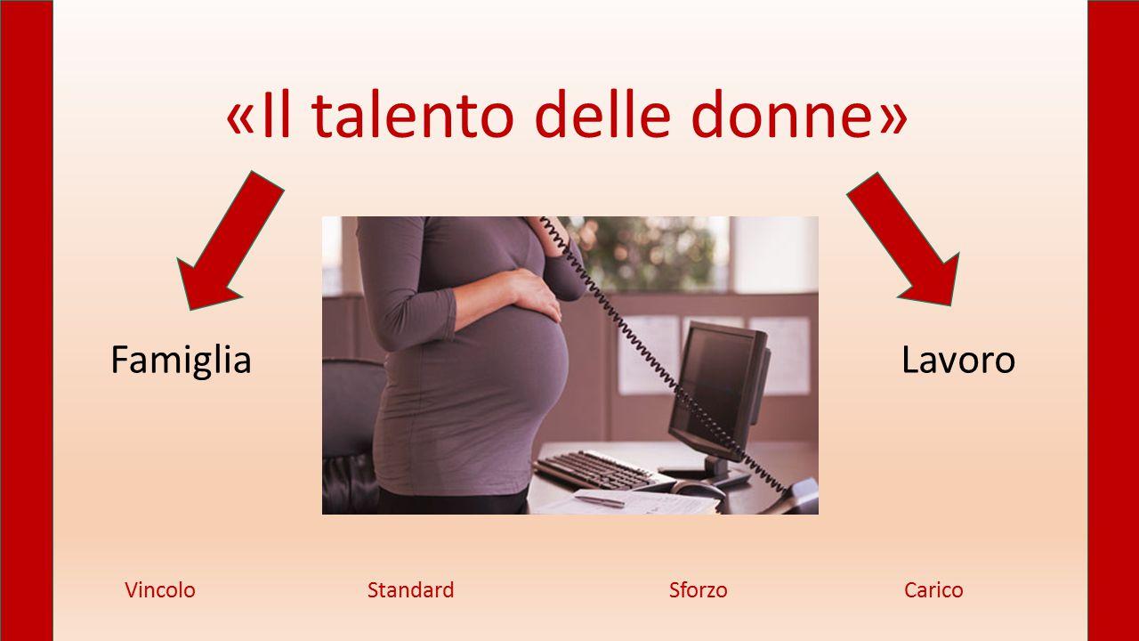 «Il talento delle donne» FamigliaLavoro Vincolo Standard SforzoCarico