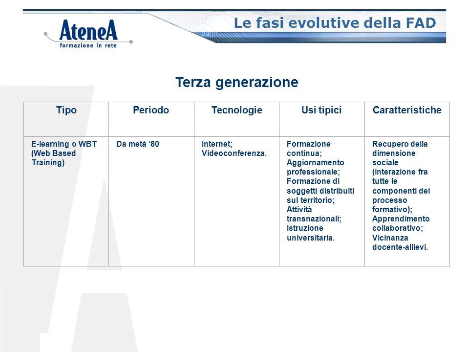Le fasi evolutive della FAD Terza generazione TipoPeriodoTecnologieUsi tipiciCaratteristiche E-learning o WBT (Web Based Training) Da metà '80Internet; Videoconferenza.