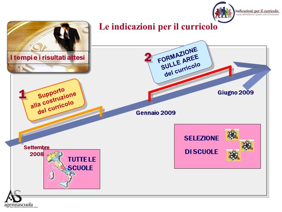 Le indicazioni per il curricolo Gennaio 2009 Settembre 2008 Giugno 2009 Supporto alla costruzione del curricolo FORMAZIONE SULLE AREE del curricolo I
