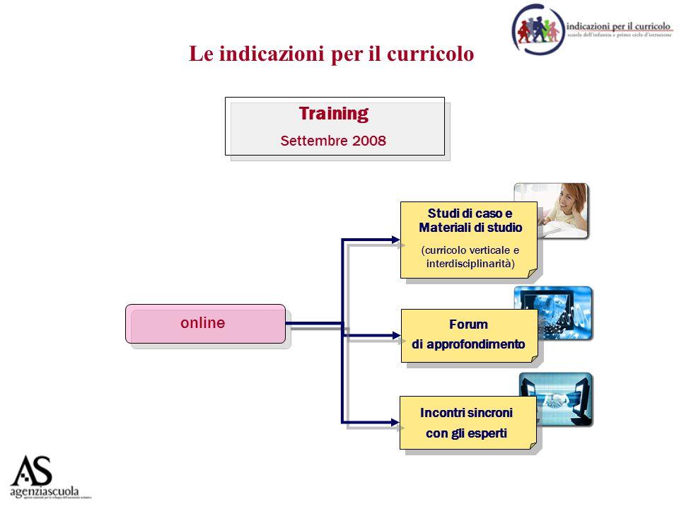 Training Settembre 2008 online Studi di caso e Materiali di studio Forum di approfondimento Incontri sincroni con gli esperti (curricolo verticale e interdisciplinarità) Le indicazioni per il curricolo
