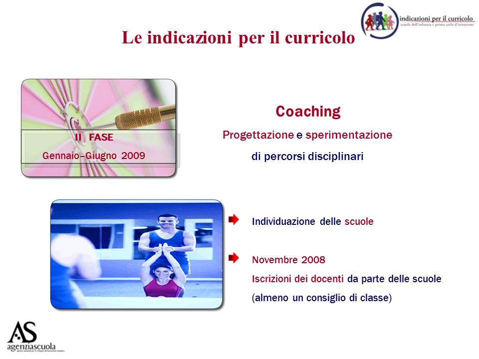 II FASE Gennaio–Giugno 2009 Coaching Progettazione e sperimentazione di percorsi disciplinari Individuazione delle scuole Novembre 2008 Iscrizioni dei