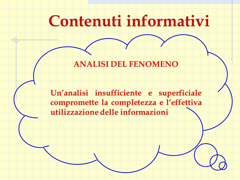 Contenuti informativi ANALISI DEL FENOMENO Un'analisi insufficiente e superficiale compromette la completezza e l'effettiva utilizzazione delle inform