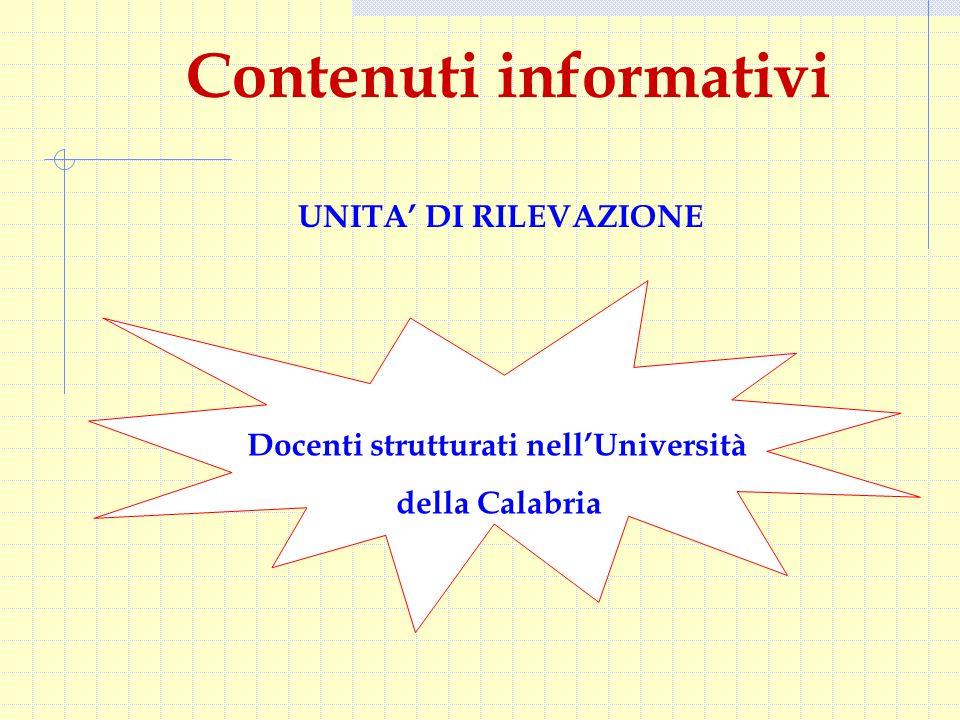 Contenuti informativi UNITA' DI RILEVAZIONE Docenti strutturati nell'Università della Calabria