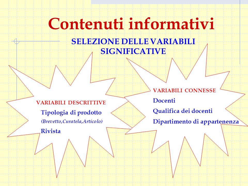 Contenuti informativi SELEZIONE DELLE VARIABILI SIGNIFICATIVE VARIABILI DESCRITTIVE Tipologia di prodotto (Brevetto,Curatela,Articolo) Rivista VARIABI