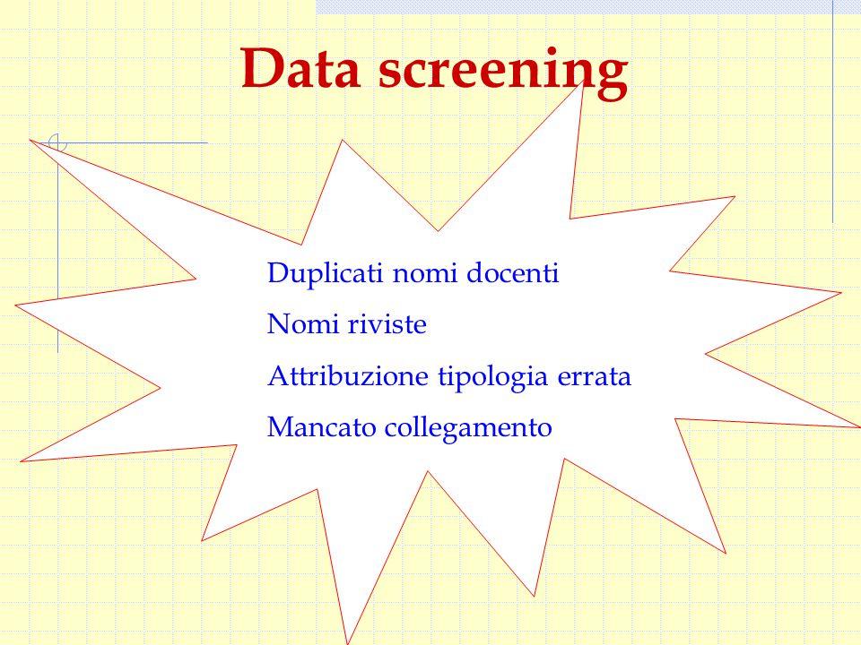 Data screening Duplicati nomi docenti Nomi riviste Attribuzione tipologia errata Mancato collegamento