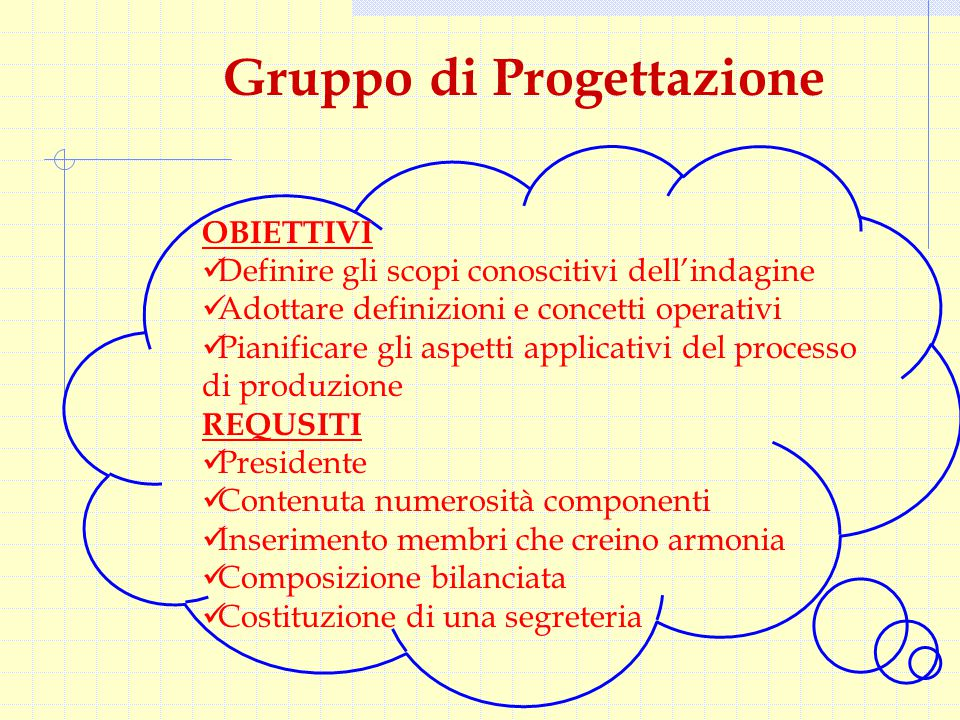 Gruppo di Progettazione OBIETTIVI Definire gli scopi conoscitivi dell'indagine Adottare definizioni e concetti operativi Pianificare gli aspetti appli