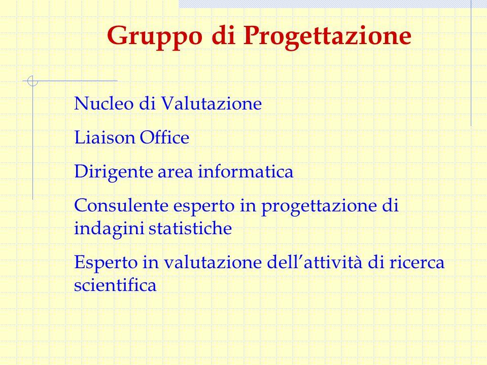 Gruppo di Progettazione Nucleo di Valutazione Liaison Office Dirigente area informatica Consulente esperto in progettazione di indagini statistiche Esperto in valutazione dell'attività di ricerca scientifica