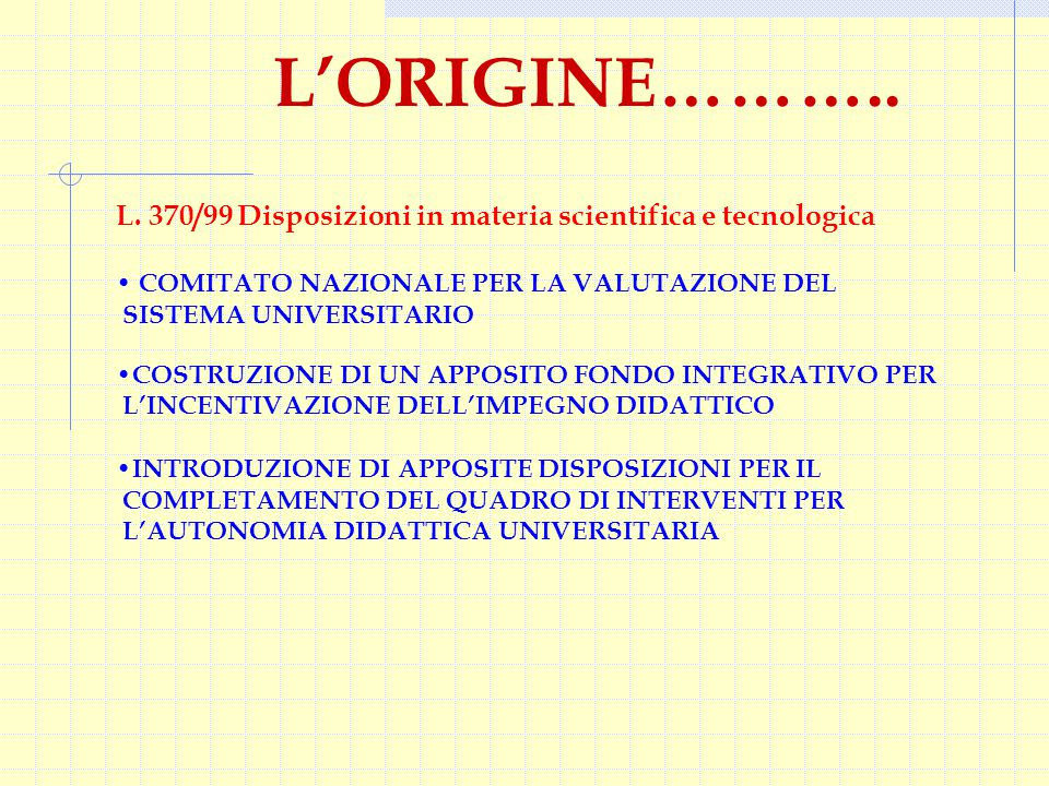 L'ORIGINE……….. L. 370/99 Disposizioni in materia scientifica e tecnologica COMITATO NAZIONALE PER LA VALUTAZIONE DEL SISTEMA UNIVERSITARIO COSTRUZIONE