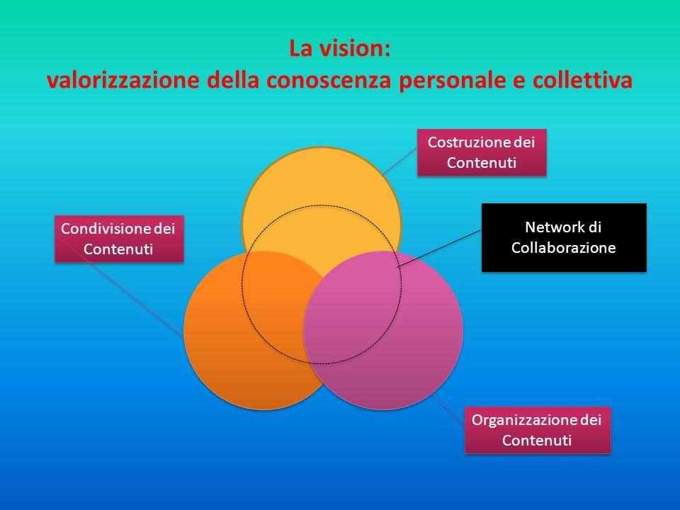 La vision: valorizzazione della conoscenza personale e collettiva Costruzione dei Contenuti Organizzazione dei Contenuti Condivisione dei Contenuti Network di Collaborazione