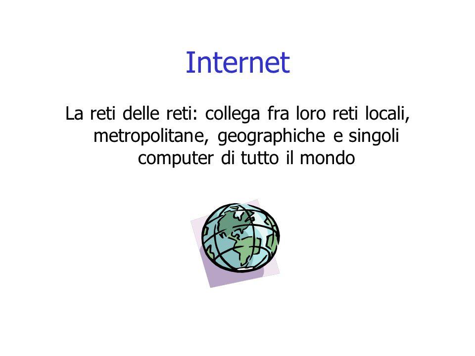 Internet La reti delle reti: collega fra loro reti locali, metropolitane, geographiche e singoli computer di tutto il mondo