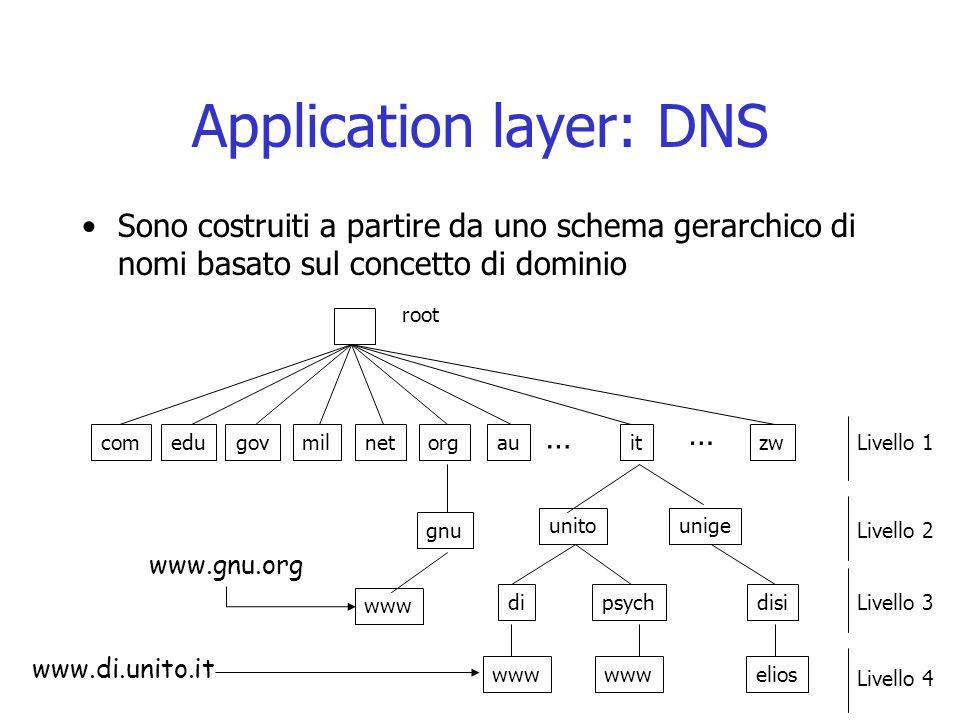 Application layer: DNS Sono costruiti a partire da uno schema gerarchico di nomi basato sul concetto di dominio gnu comedugovmilnetorgauitzw unitounig