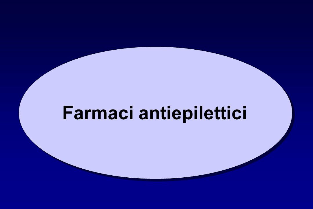 INIZIO DELLA TERAPIA La terapia deve iniziare subito dopo la prima crisi riconosciuta come epilettica SCELTA DEL FARMACO Crisi parziali e generalizzate tonico-cloniche - carbamazepina, fenitoina, acido valproico o fenobarbital - nelle forme resistenti si possono associare i nuovi antiepilettici vigabatrin, gabapentin, lamotrigina o felbamato Assenze semplici - acido valproico, etosuccimide Trattamento di forme particolari - Assenze atipiche, miocloniche ed atoniche: acido valproico o clonazepam - Spasmi infantili o Sindrome di West: ACTH - Sindrome di Lennox-Gastaut: felbamato - Stato di male: diazepam o lorazepam e.v.