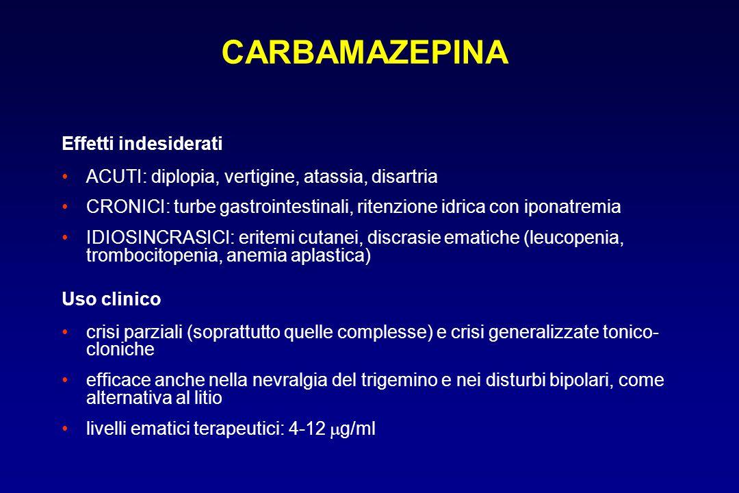 Effetti indesiderati ACUTI: diplopia, vertigine, atassia, disartria CRONICI: turbe gastrointestinali, ritenzione idrica con iponatremia IDIOSINCRASICI