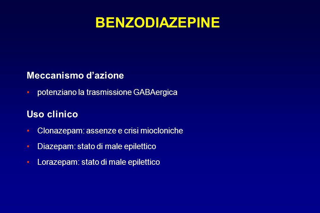 Meccanismo d'azione potenziano la trasmissione GABAergica Uso clinico Clonazepam: assenze e crisi miocloniche Diazepam: stato di male epilettico Loraz