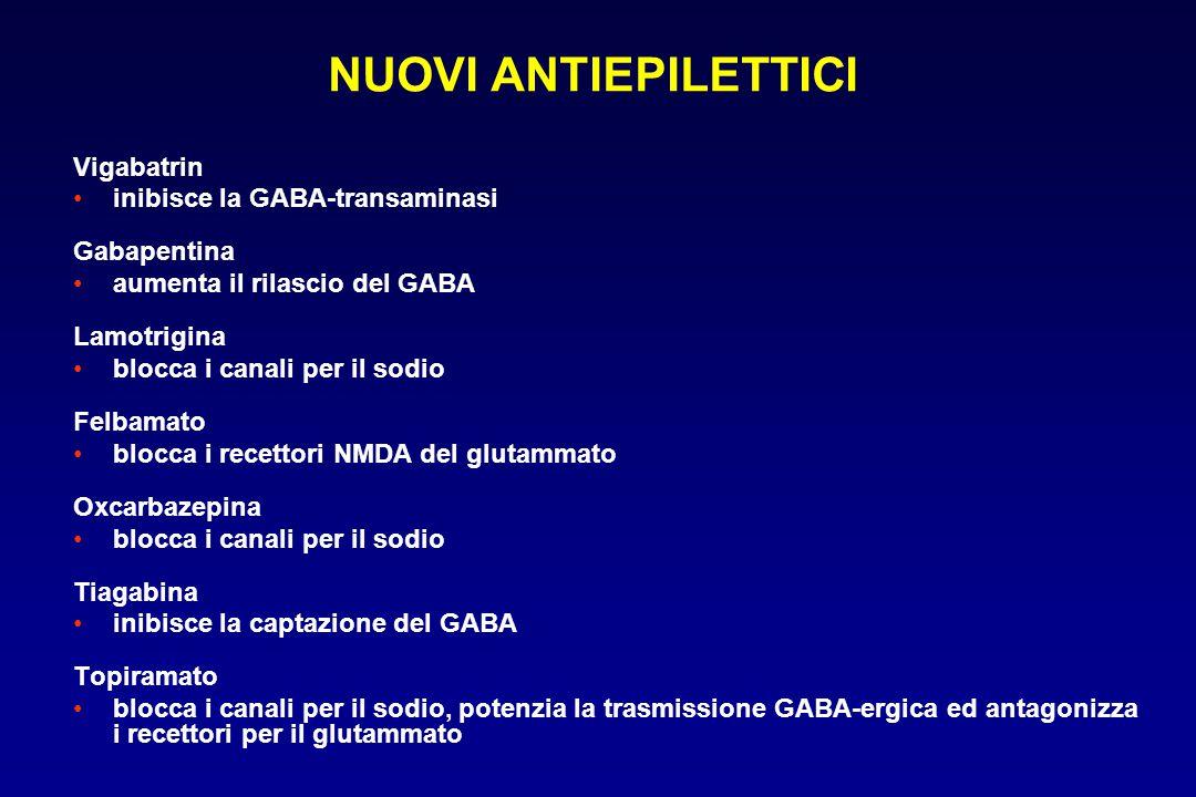 Vigabatrin inibisce la GABA-transaminasi Gabapentina aumenta il rilascio del GABA Lamotrigina blocca i canali per il sodio Felbamato blocca i recettor