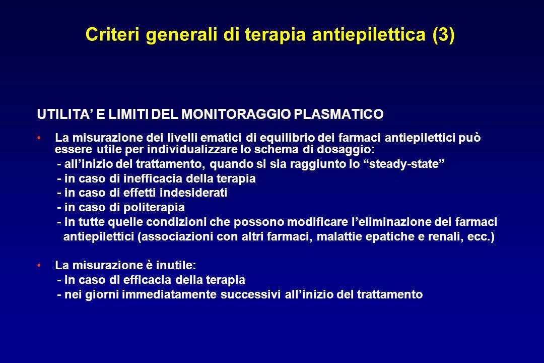 UTILITA' E LIMITI DEL MONITORAGGIO PLASMATICO La misurazione dei livelli ematici di equilibrio dei farmaci antiepilettici può essere utile per individ