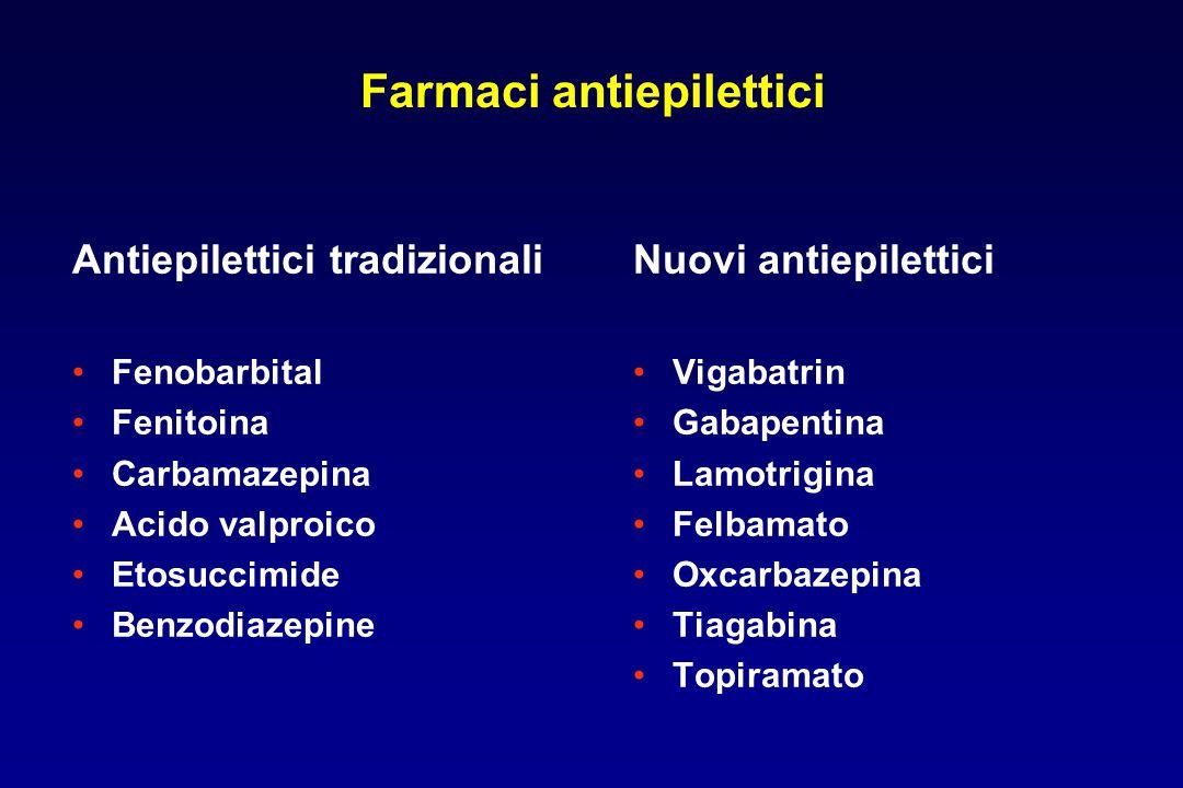 Farmaci antiepilettici Antiepilettici tradizionali Fenobarbital Fenitoina Carbamazepina Acido valproico Etosuccimide Benzodiazepine Nuovi antiepiletti