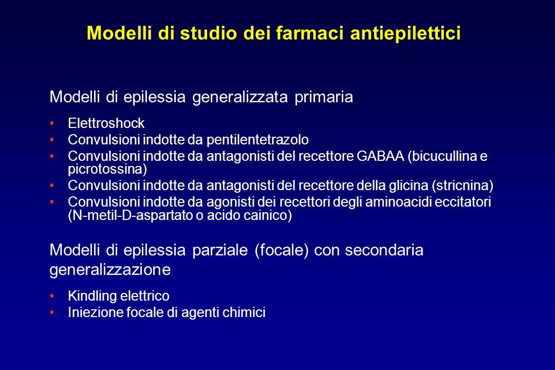 Modelli di epilessia generalizzata primaria Elettroshock Convulsioni indotte da pentilentetrazolo Convulsioni indotte da antagonisti del recettore GAB